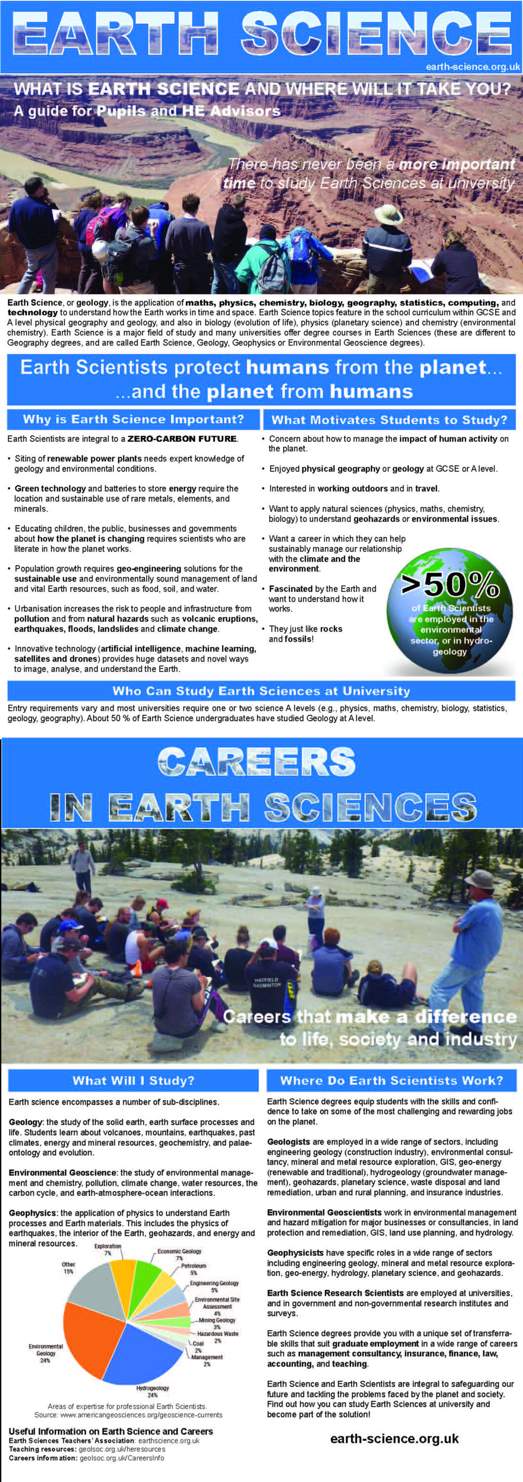 What is earth science and where will it take you - poster